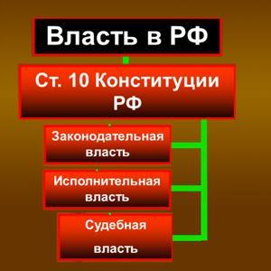 Органы власти Кимовска