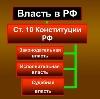 Органы власти в Кимовске